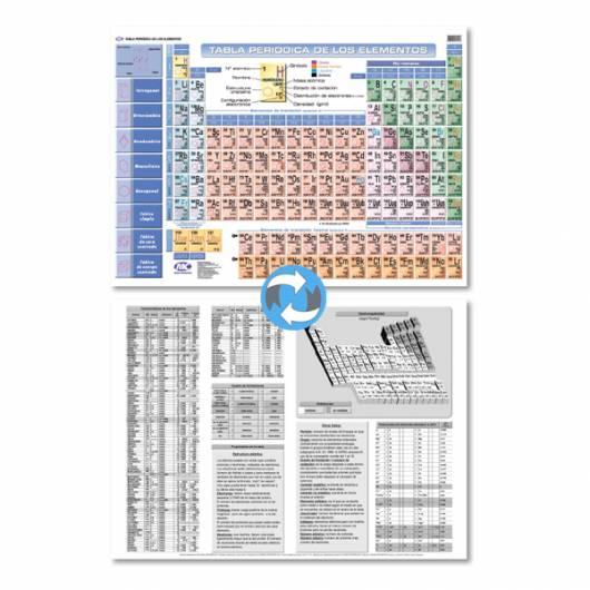 Lam.tabla Periodica Con Varilla 72x102 Cm.