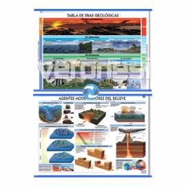 Lam.eras Geologicas/ag.mod.del Relieve Con  Varilla 72x102 Cm.