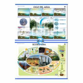 Lam.ecosistema/ciclo Del Agua Con Varilla 72x102 Cm.